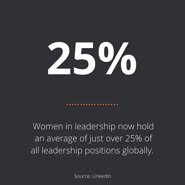 Zooma-stat-of-the-week-LinkedIn-leadership.png