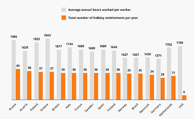 Zooma_marketing_communication_vacation_working_hours_diagram.png